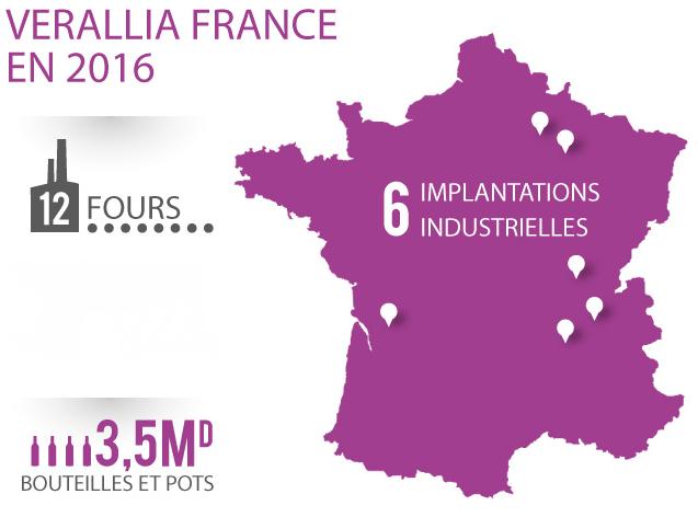 Verallia France 2016